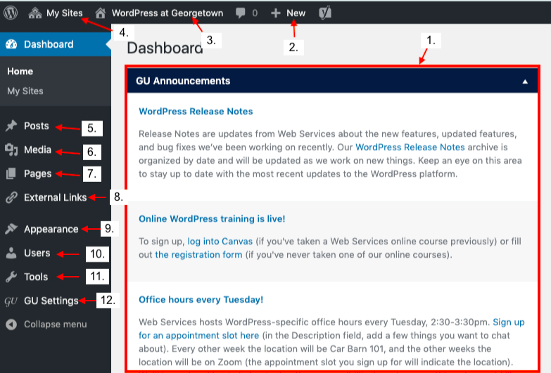 An annotated version of the WordPress dashboard with each aspect labelled with a number corresponding to the list below.